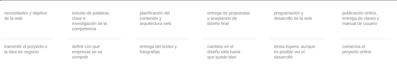 bg_proceso_texto